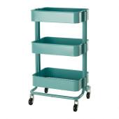 RÅSKOG Utility cart, turquoise - 302.165.36